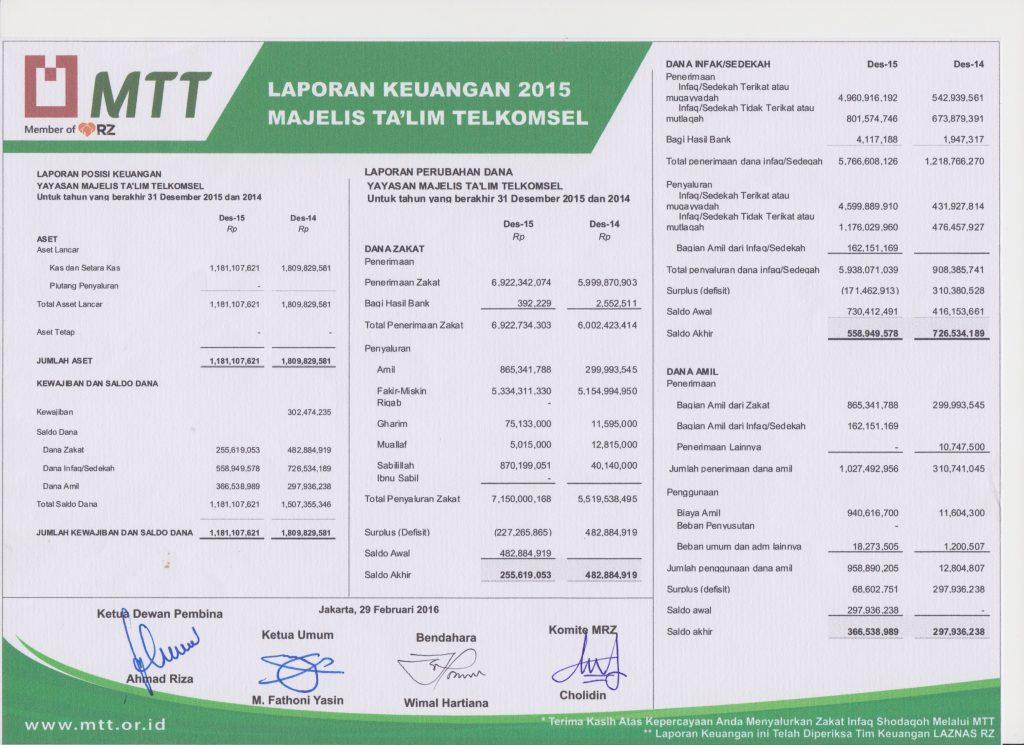 laporan keuangan 2015_0k (1)